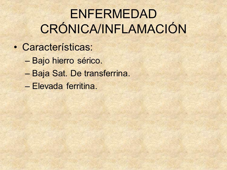 ENFERMEDAD CRÓNICA/INFLAMACIÓN