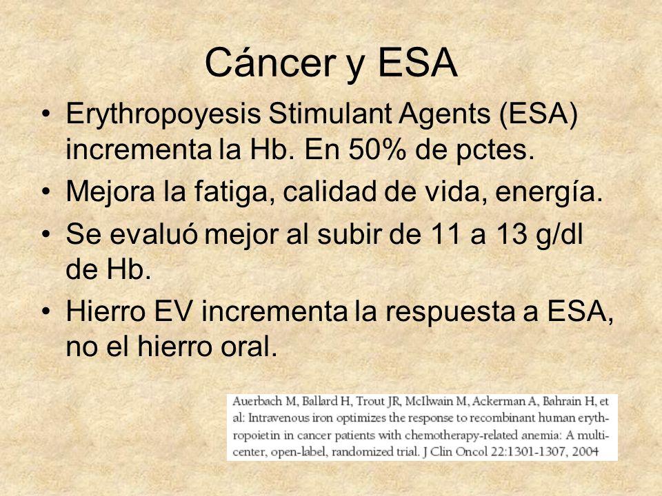 Cáncer y ESA Erythropoyesis Stimulant Agents (ESA) incrementa la Hb. En 50% de pctes. Mejora la fatiga, calidad de vida, energía.