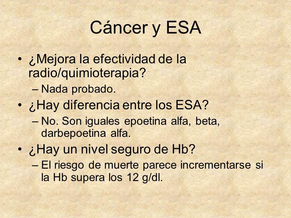 Cáncer y ESA ¿Mejora la efectividad de la radio/quimioterapia