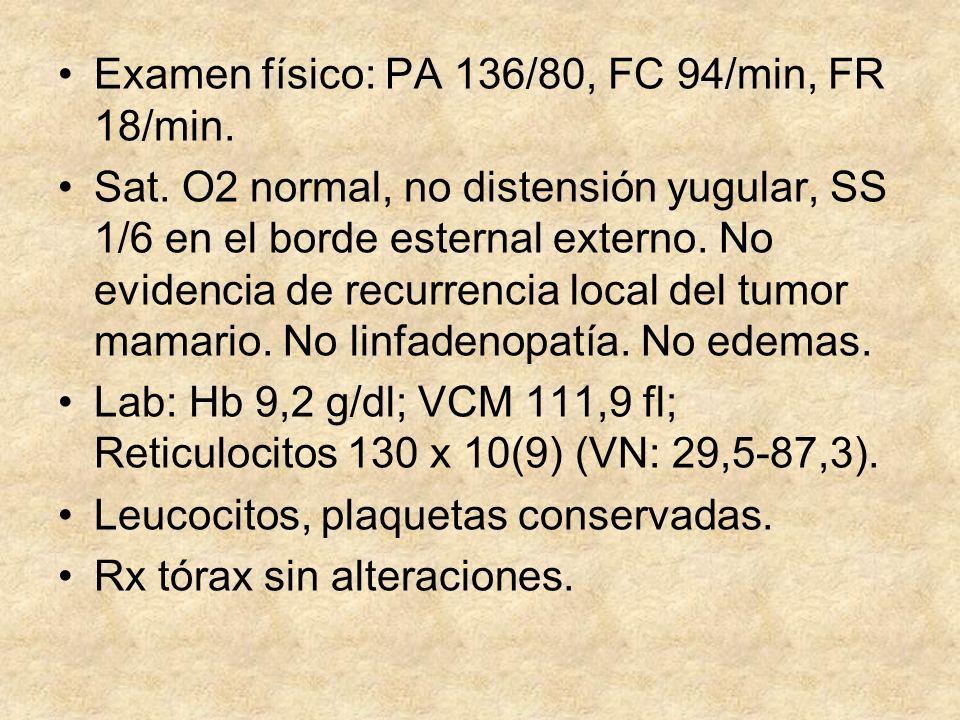 Examen físico: PA 136/80, FC 94/min, FR 18/min.