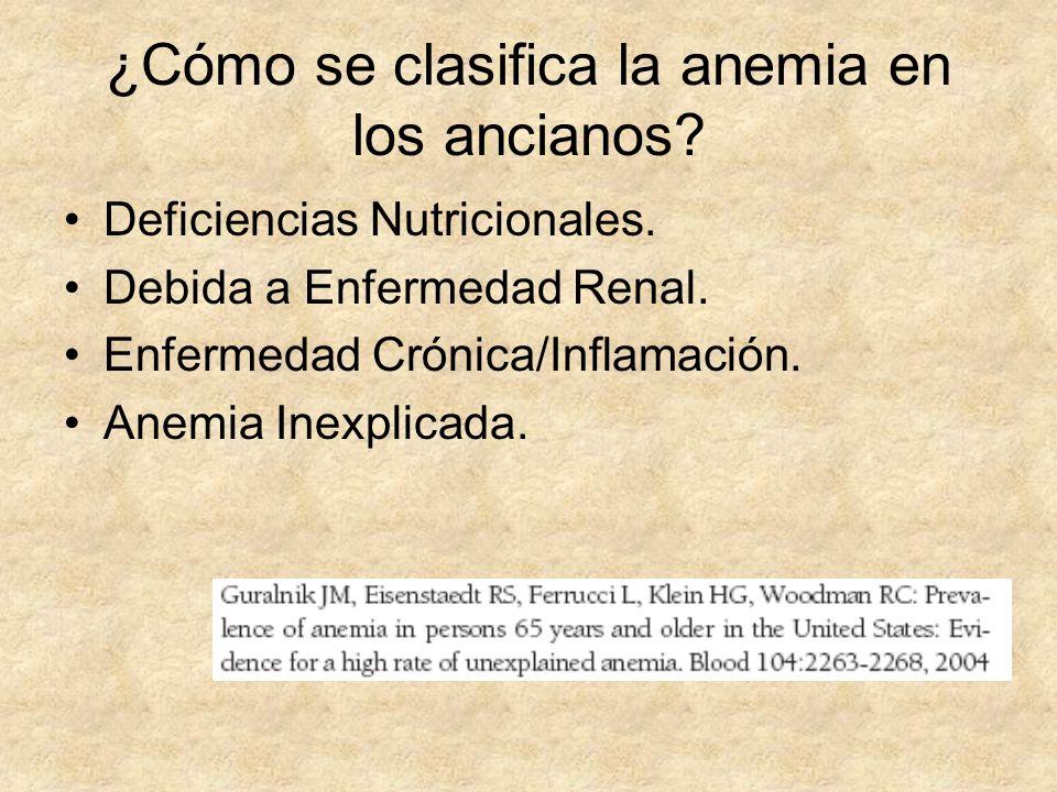 ¿Cómo se clasifica la anemia en los ancianos