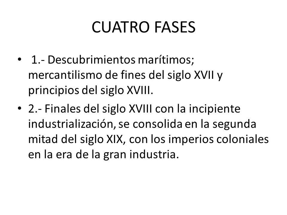 CUATRO FASES1.- Descubrimientos marítimos; mercantilismo de fines del siglo XVII y principios del siglo XVIII.