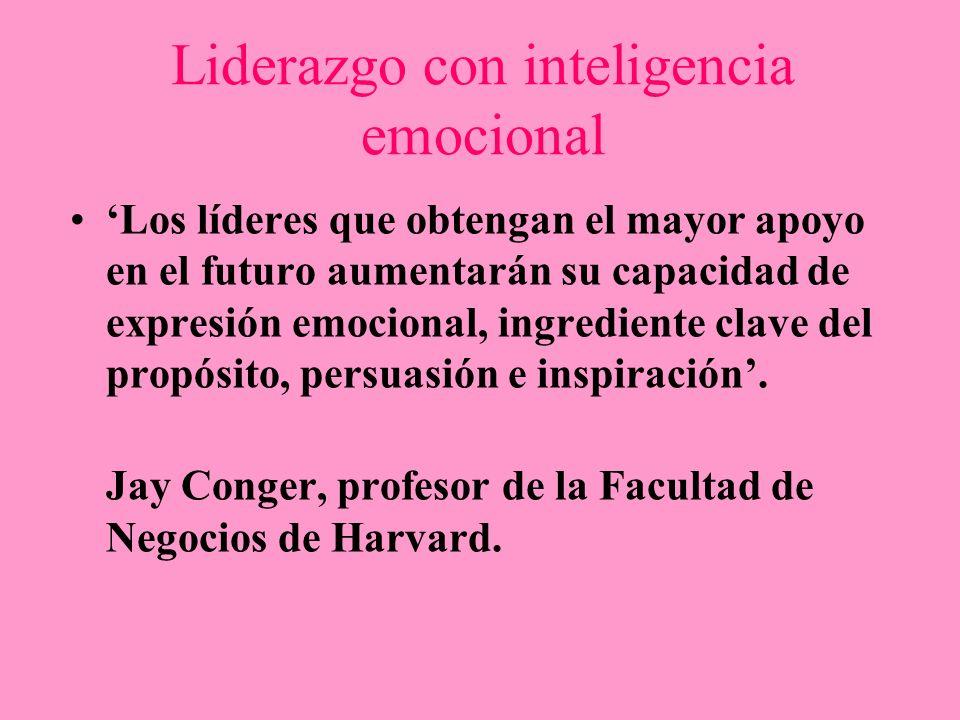 Liderazgo con inteligencia emocional