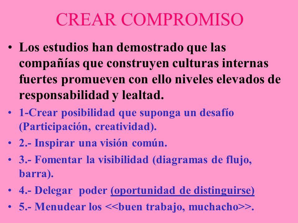 CREAR COMPROMISO
