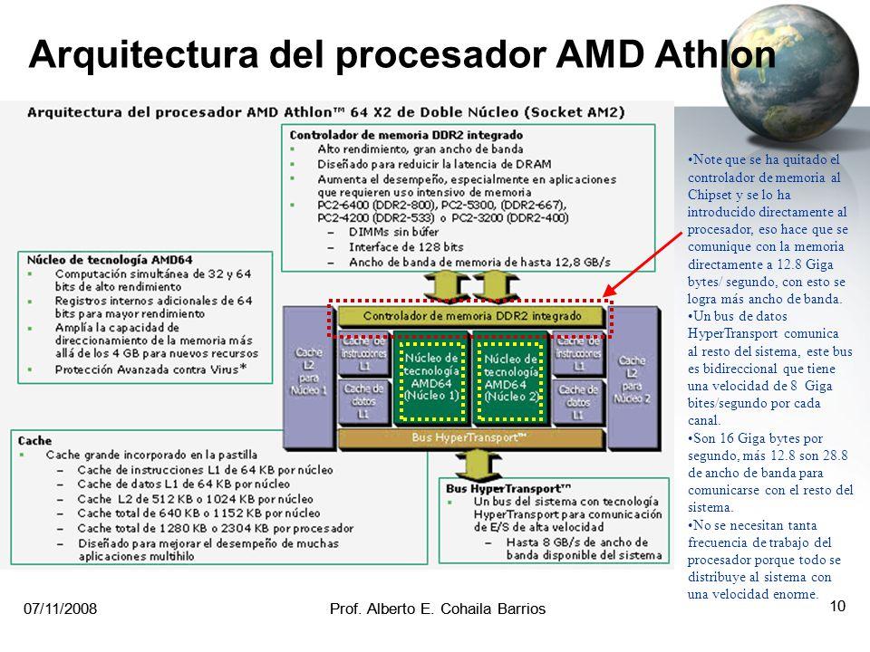 Arquitectura del procesador AMD Athlon
