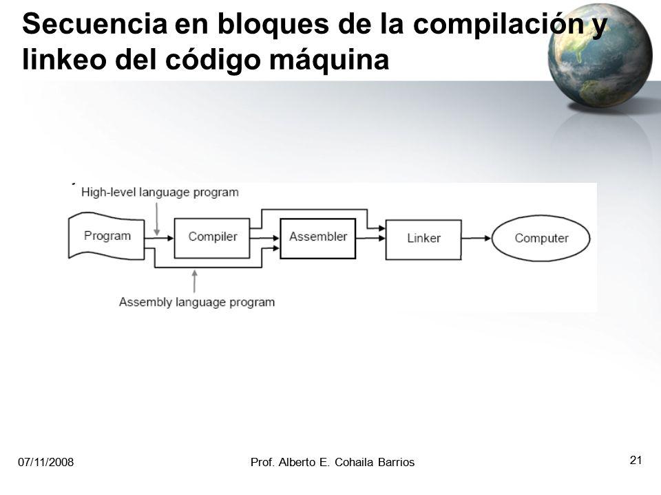 Secuencia en bloques de la compilación y linkeo del código máquina