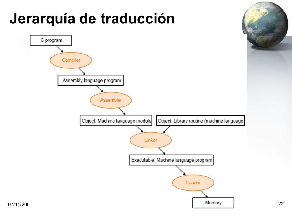 Jerarquía de traducción