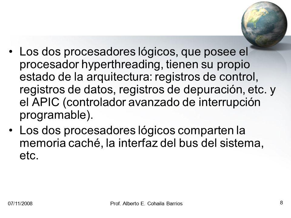 Los dos procesadores lógicos, que posee el procesador hyperthreading, tienen su propio estado de la arquitectura: registros de control, registros de datos, registros de depuración, etc. y el APIC (controlador avanzado de interrupción programable).