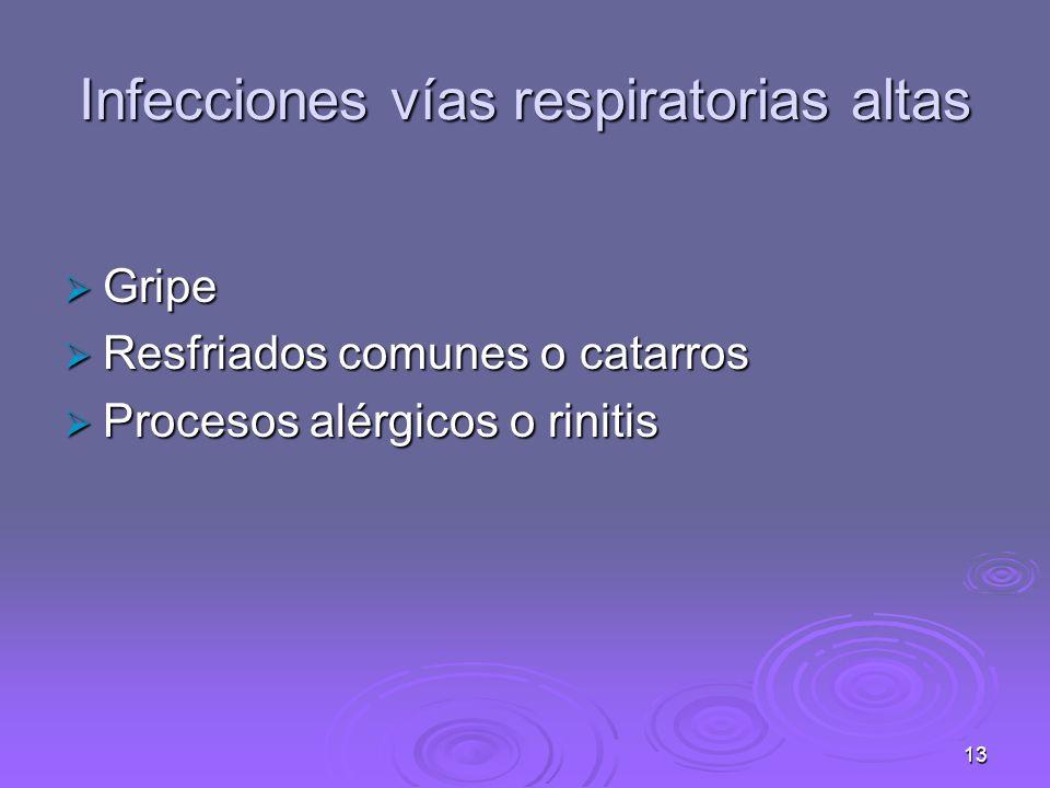Infecciones vías respiratorias altas