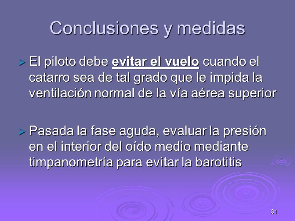 Conclusiones y medidas