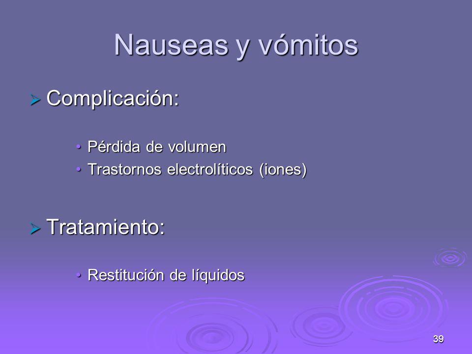 Nauseas y vómitos Complicación: Tratamiento: Pérdida de volumen