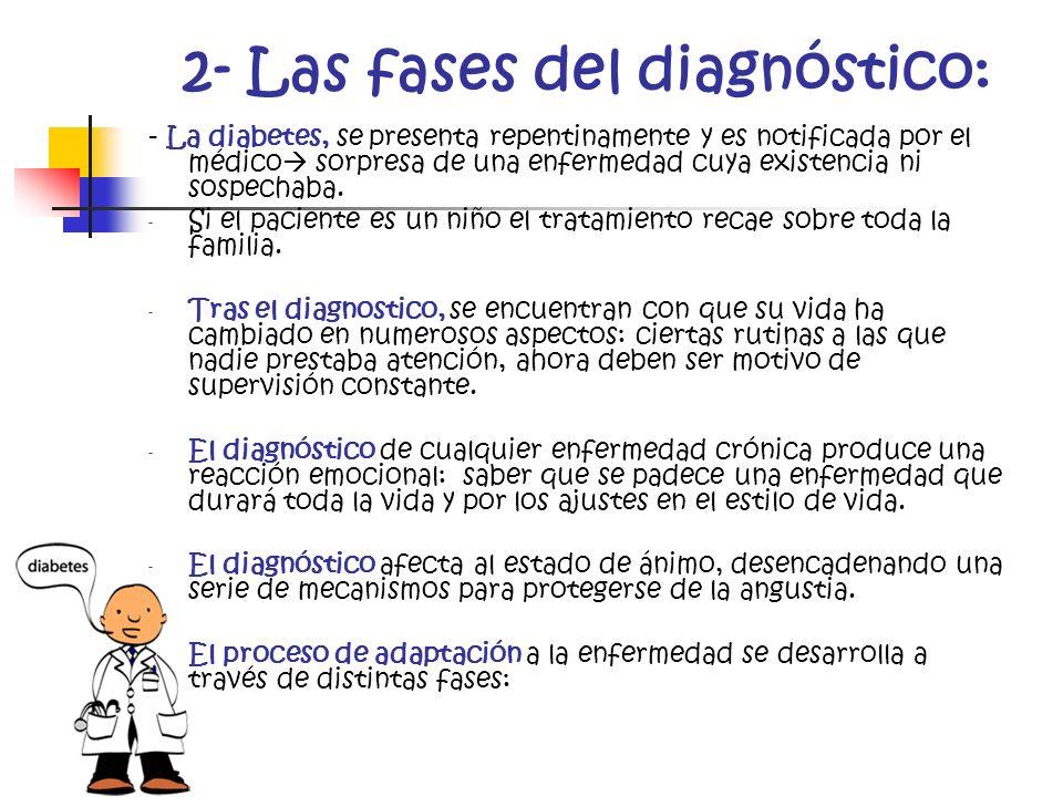 2- Las fases del diagnóstico: