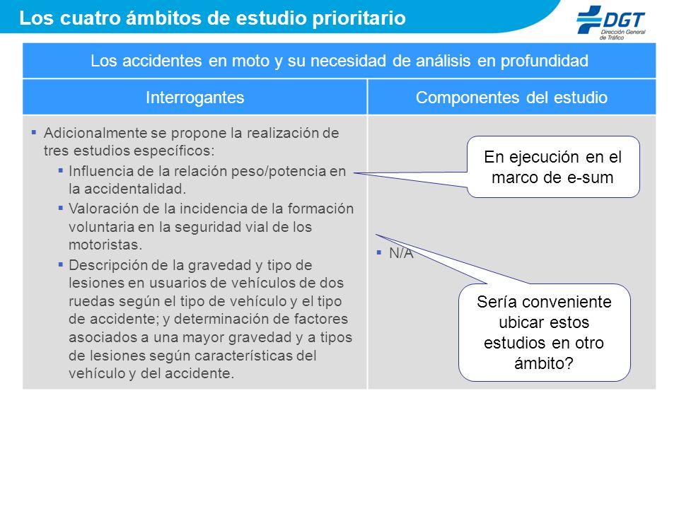 Los cuatro ámbitos de estudio prioritario