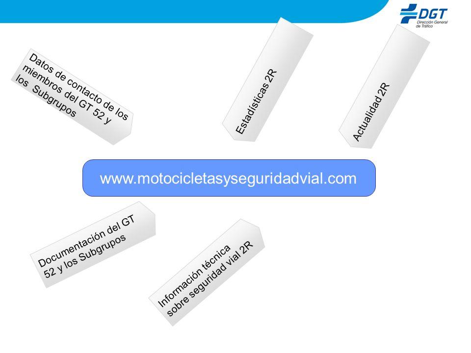 www.motocicletasyseguridadvial.com Estadísticas 2R Actualidad 2R