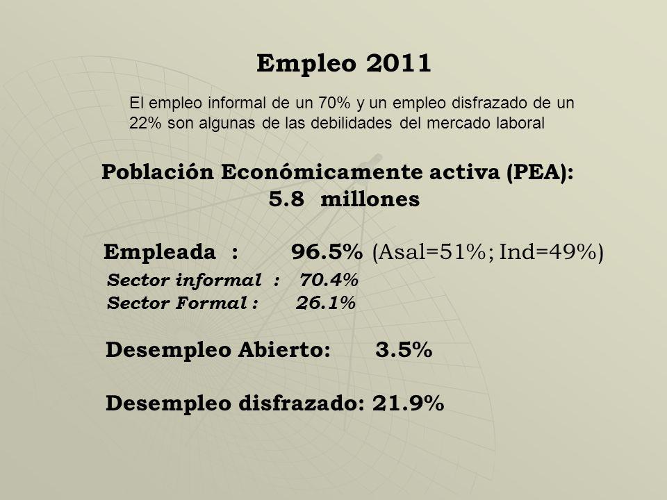 Empleo 2011 Población Económicamente activa (PEA): 5.8 millones