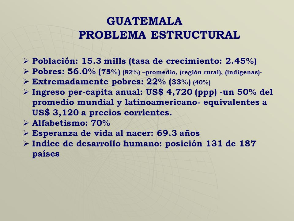 GUATEMALA PROBLEMA ESTRUCTURAL