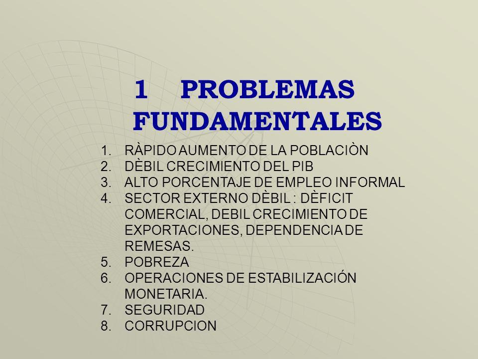 PROBLEMAS FUNDAMENTALES RÀPIDO AUMENTO DE LA POBLACIÒN