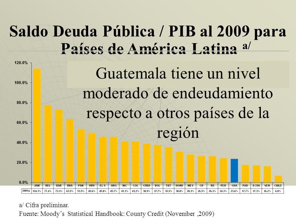 Saldo Deuda Pública / PIB al 2009 para Países de América Latina a/