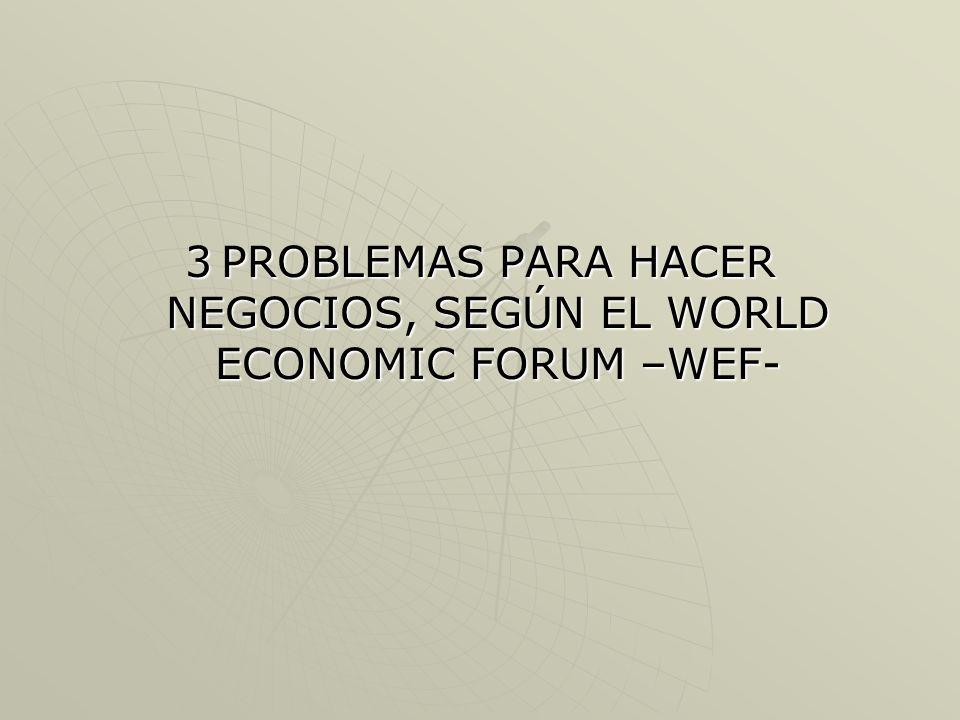 PROBLEMAS PARA HACER NEGOCIOS, SEGÚN EL WORLD ECONOMIC FORUM –WEF-
