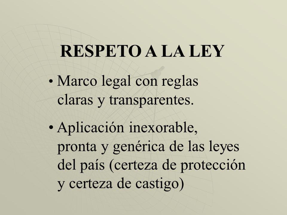 RESPETO A LA LEY Marco legal con reglas claras y transparentes.