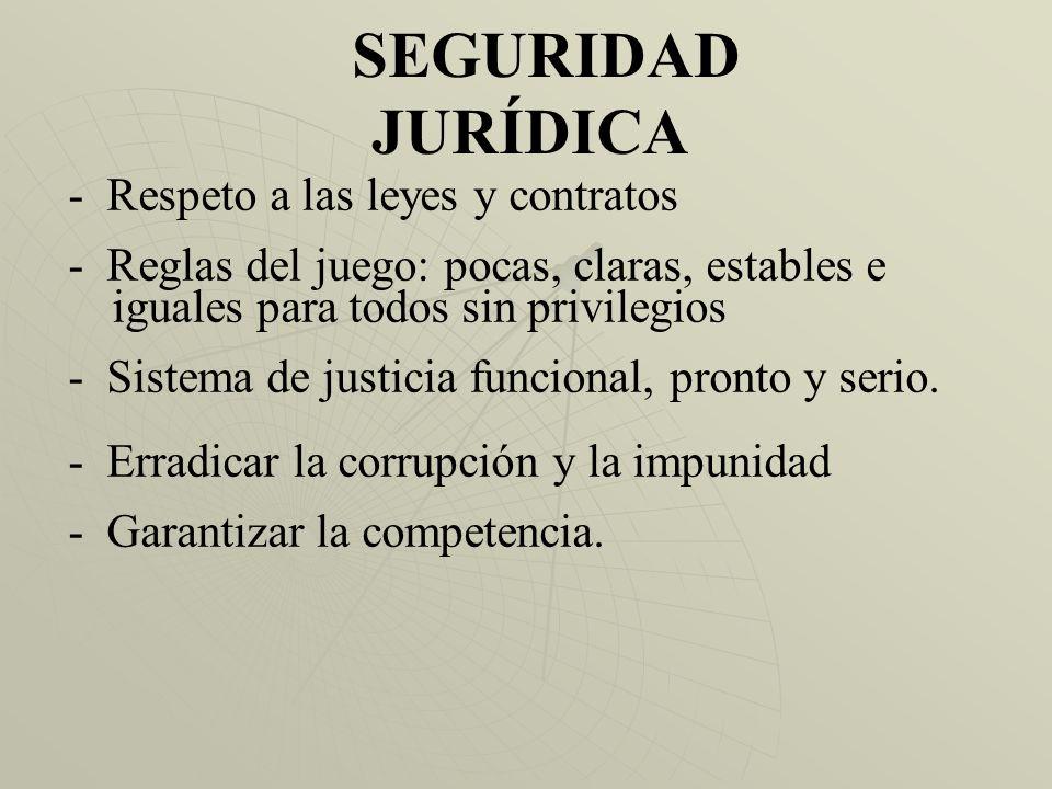 SEGURIDAD JURÍDICA - Respeto a las leyes y contratos