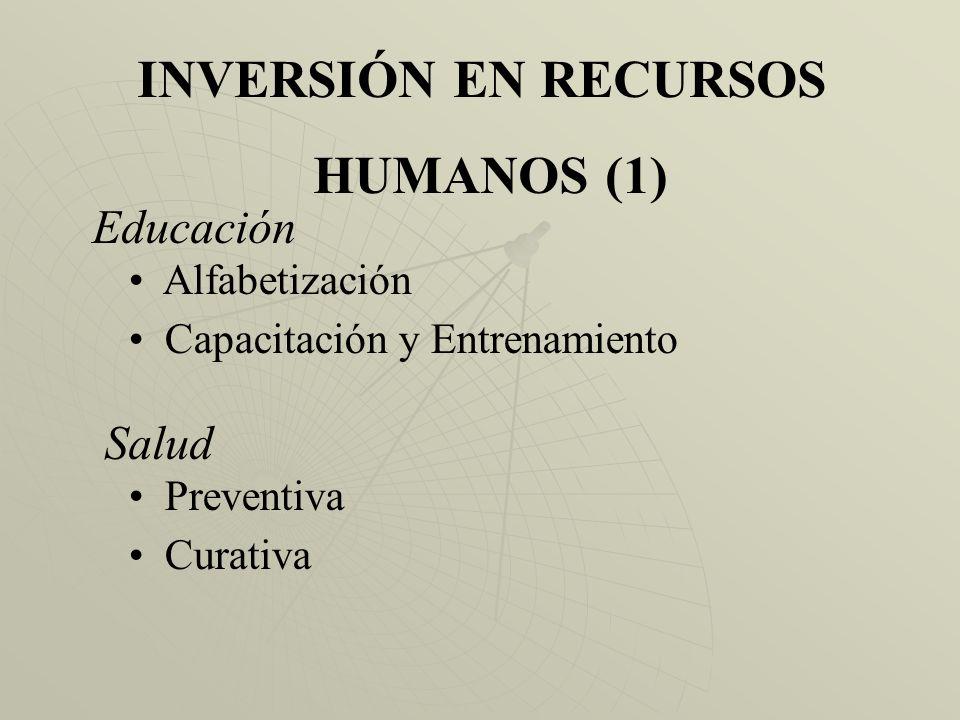 INVERSIÓN EN RECURSOS HUMANOS (1)