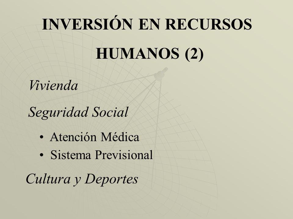 INVERSIÓN EN RECURSOS HUMANOS (2)