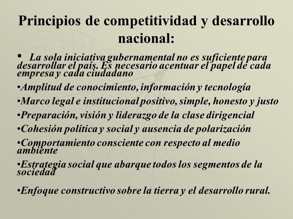 Principios de competitividad y desarrollo nacional: