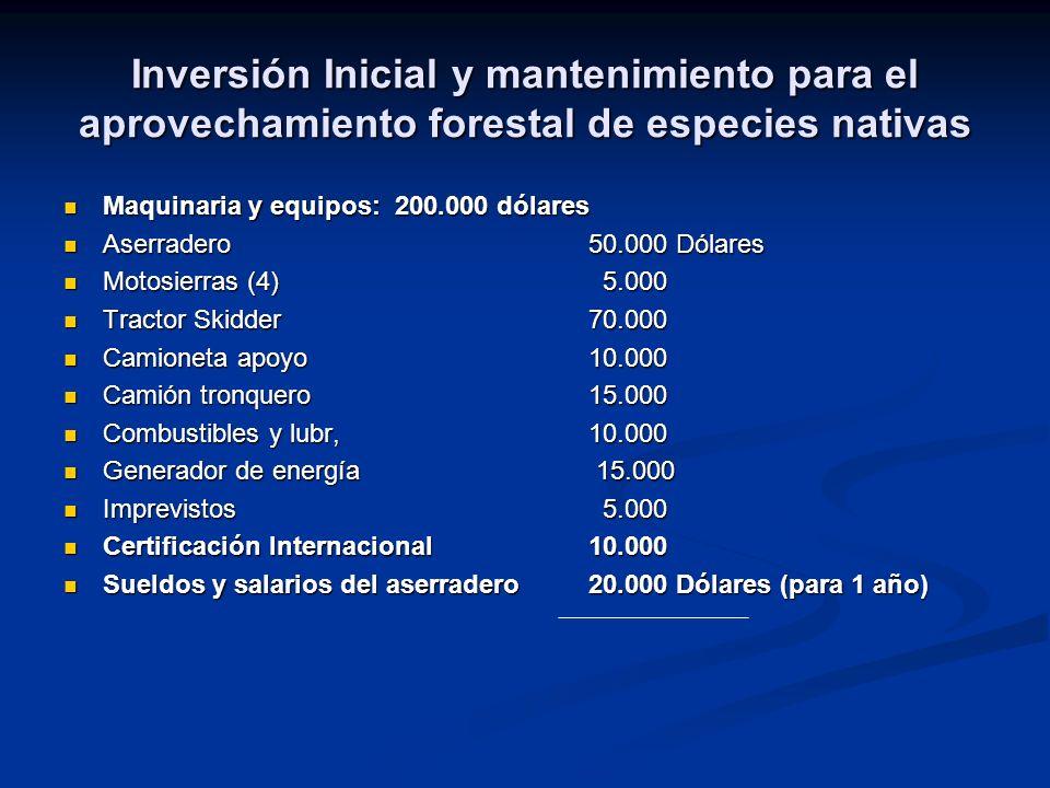 Inversión Inicial y mantenimiento para el aprovechamiento forestal de especies nativas