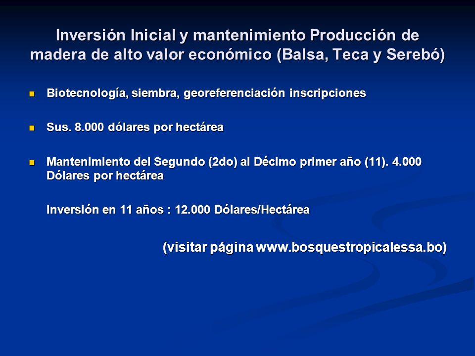 Inversión Inicial y mantenimiento Producción de madera de alto valor económico (Balsa, Teca y Serebó)