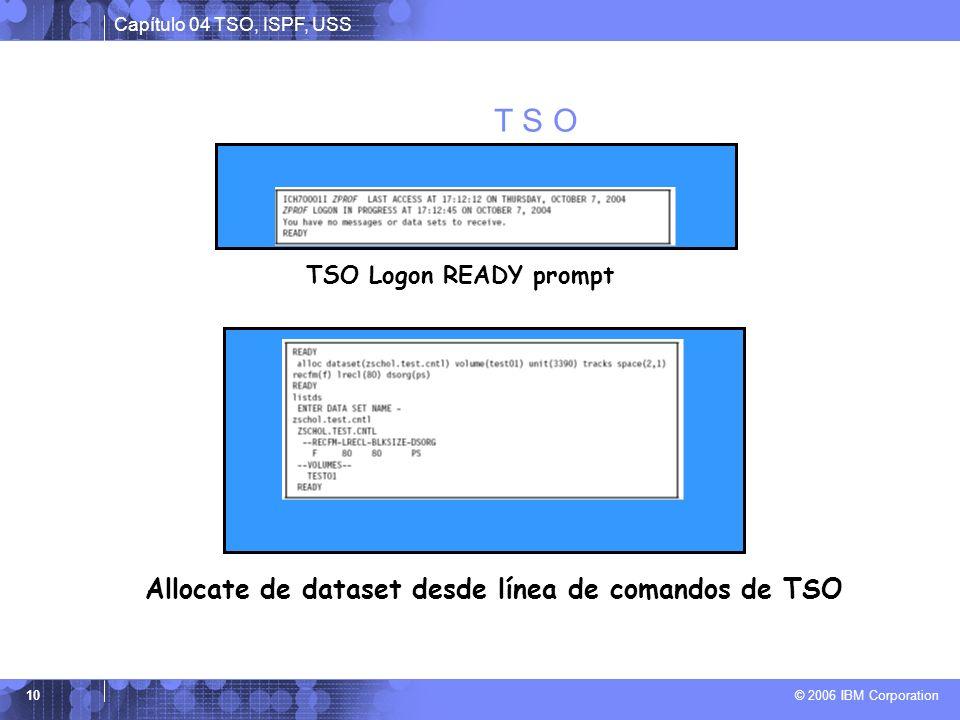 Allocate de dataset desde línea de comandos de TSO