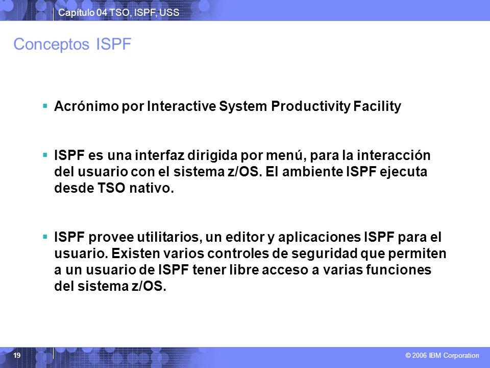 Conceptos ISPF Acrónimo por Interactive System Productivity Facility