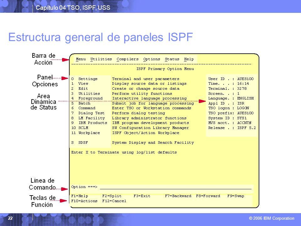Estructura general de paneles ISPF