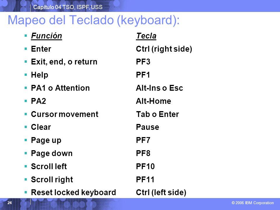 Mapeo del Teclado (keyboard):