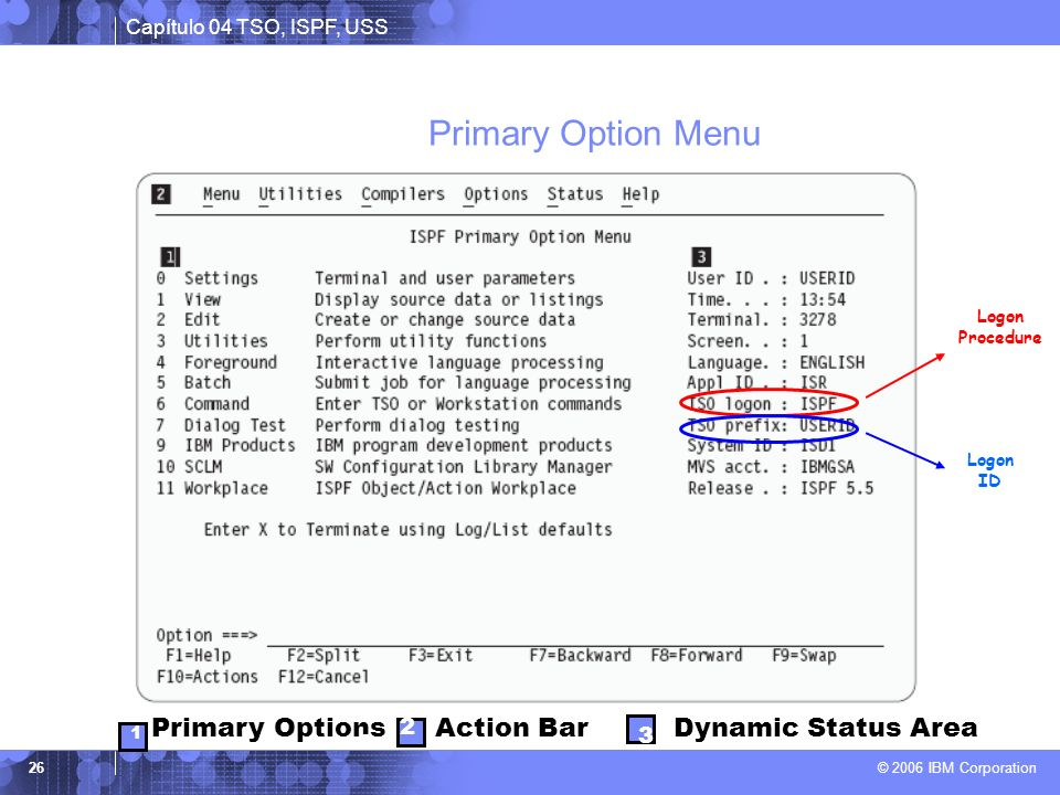 Primary Option Menu Primary Options Action Bar Dynamic Status Area 3