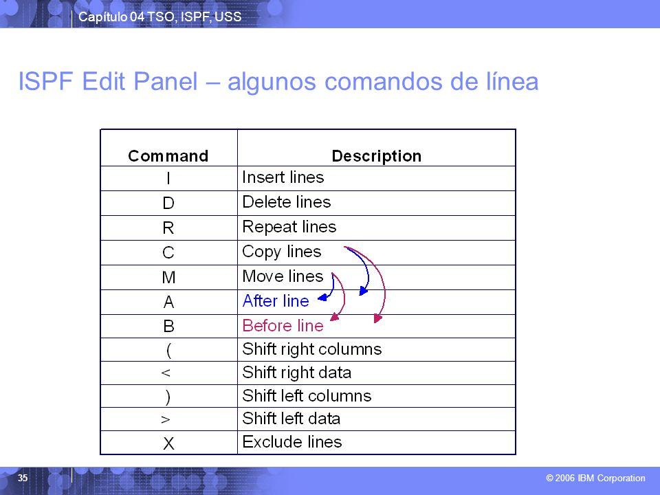 ISPF Edit Panel – algunos comandos de línea