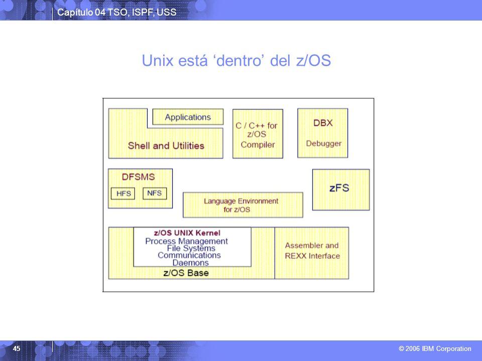 Unix está 'dentro' del z/OS