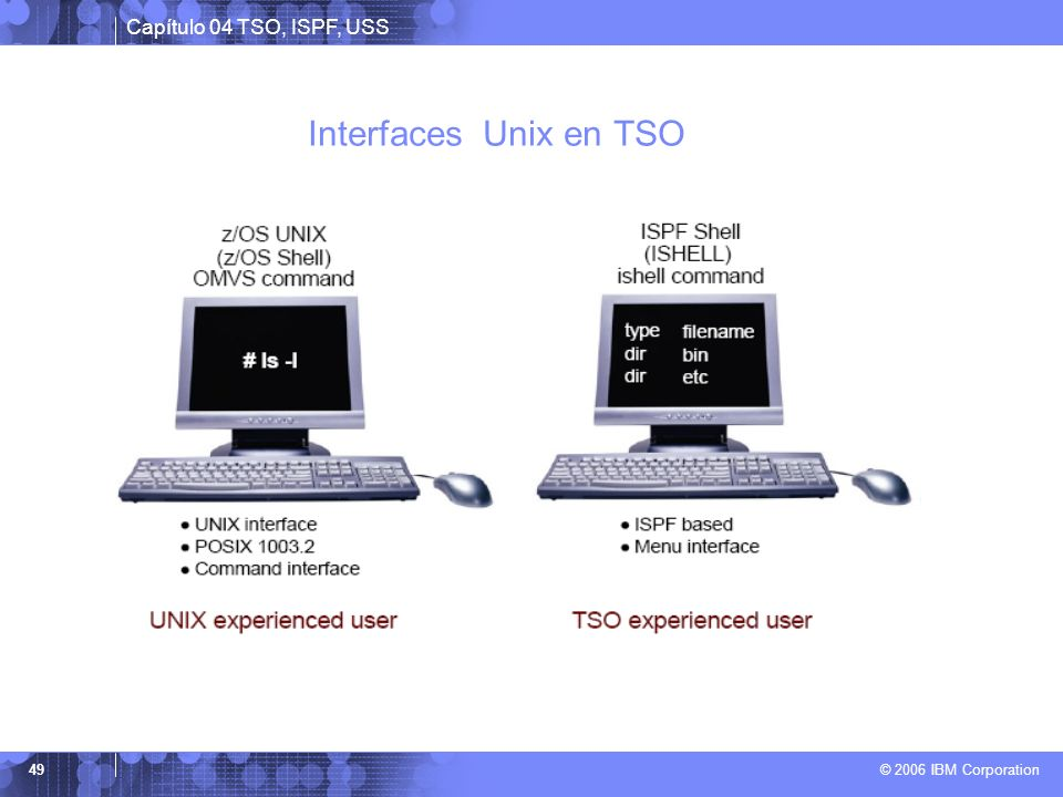 Interfaces Unix en TSO