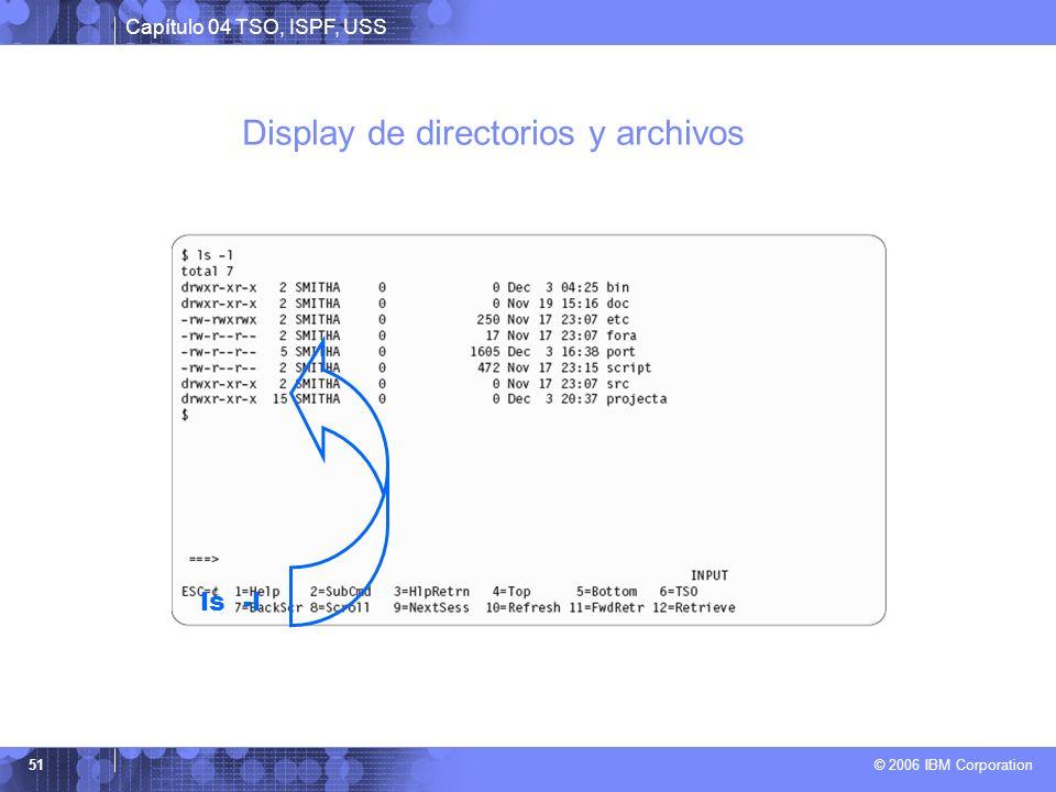 Display de directorios y archivos