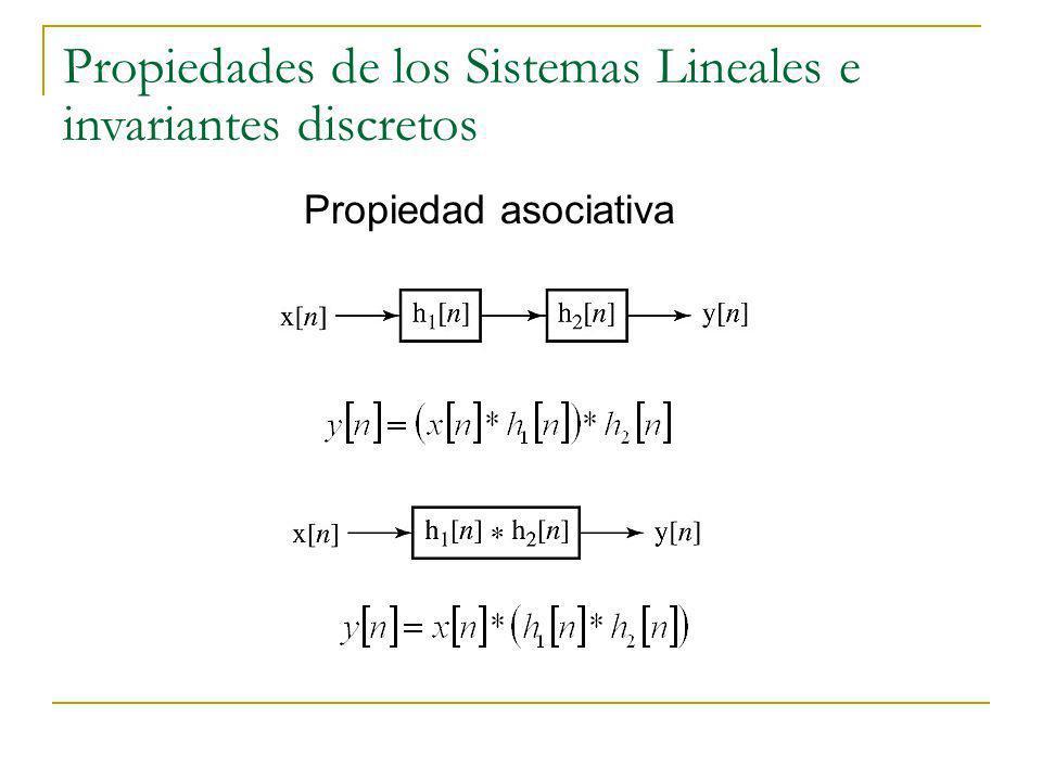 Propiedades de los Sistemas Lineales e invariantes discretos