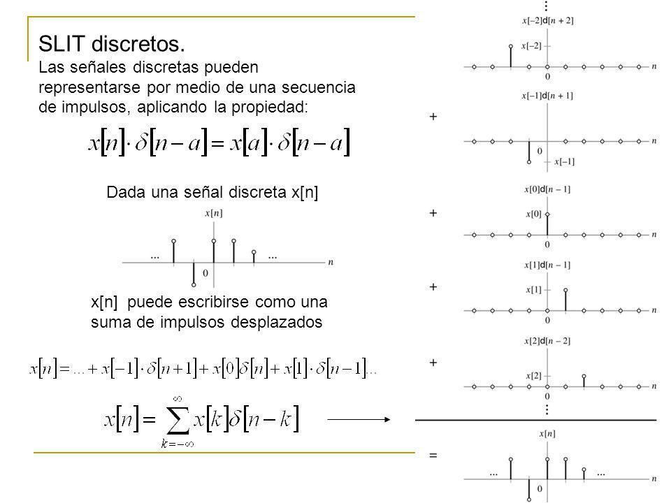 SLIT discretos.Las señales discretas pueden representarse por medio de una secuencia de impulsos, aplicando la propiedad: