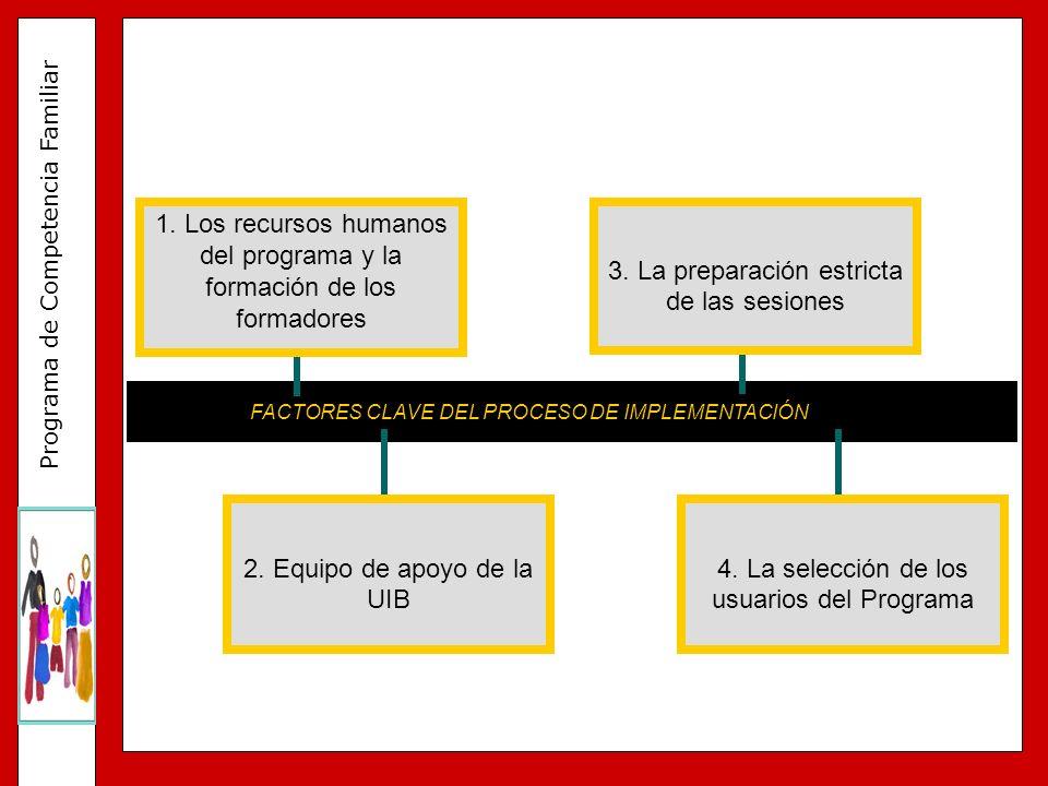 1. Los recursos humanos del programa y la formación de los formadores