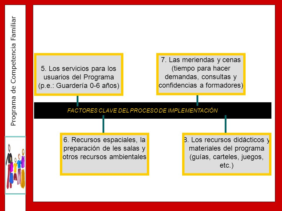 5. Los servicios para los usuarios del Programa