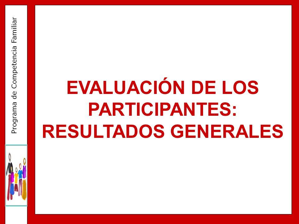 EVALUACIÓN DE LOS PARTICIPANTES: