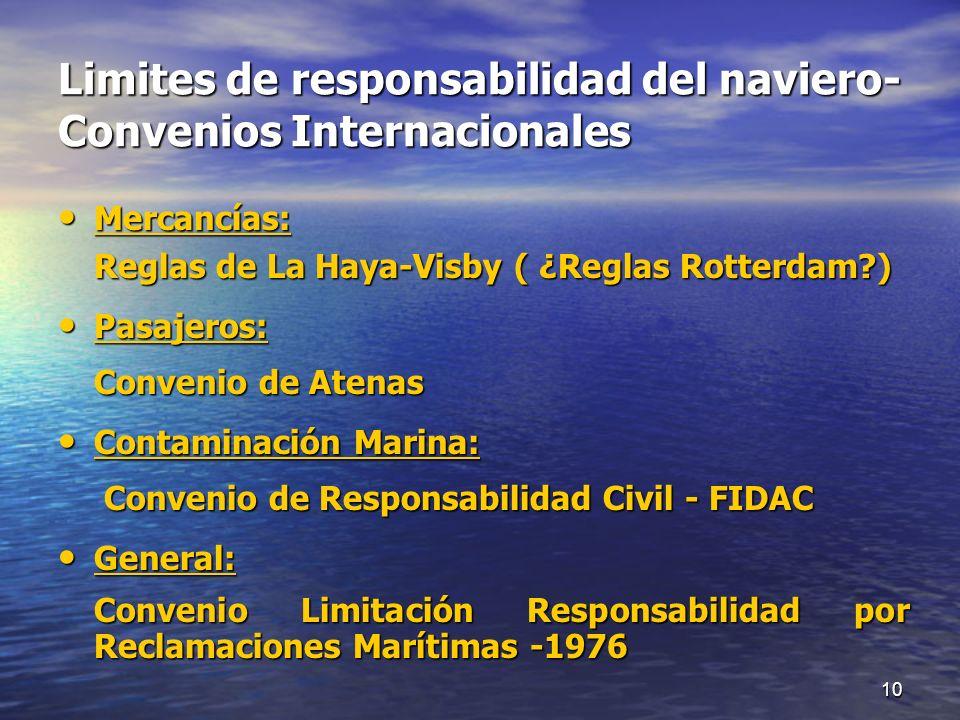 Limites de responsabilidad del naviero- Convenios Internacionales
