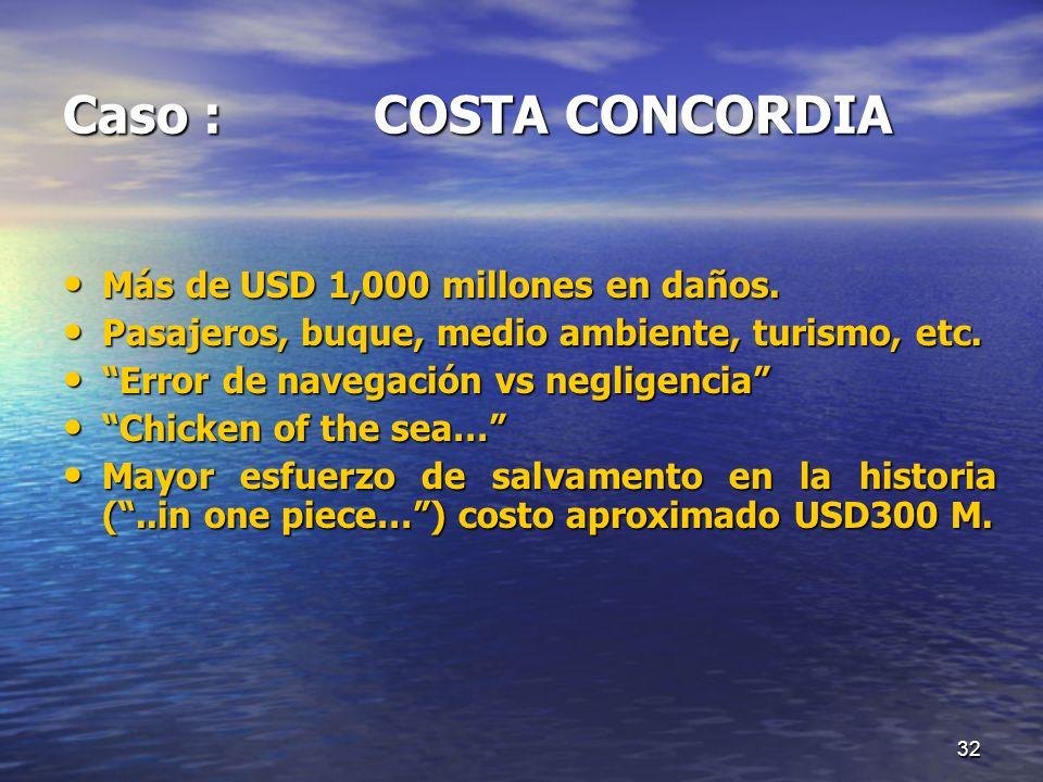 Caso : COSTA CONCORDIA Más de USD 1,000 millones en daños.