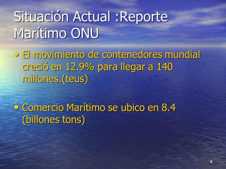 Situación Actual :Reporte Marítimo ONU
