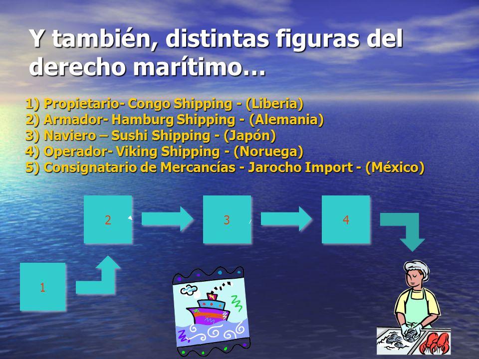 Y también, distintas figuras del derecho marítimo…