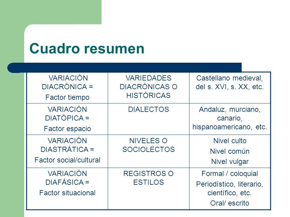 Cuadro resumen VARIACIÓN DIACRÓNICA = Factor tiempo
