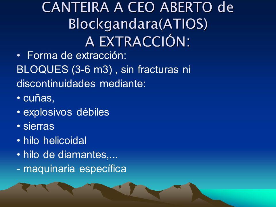 CANTEIRA A CEO ABERTO de Blockgandara(ATIOS) A EXTRACCIÓN: